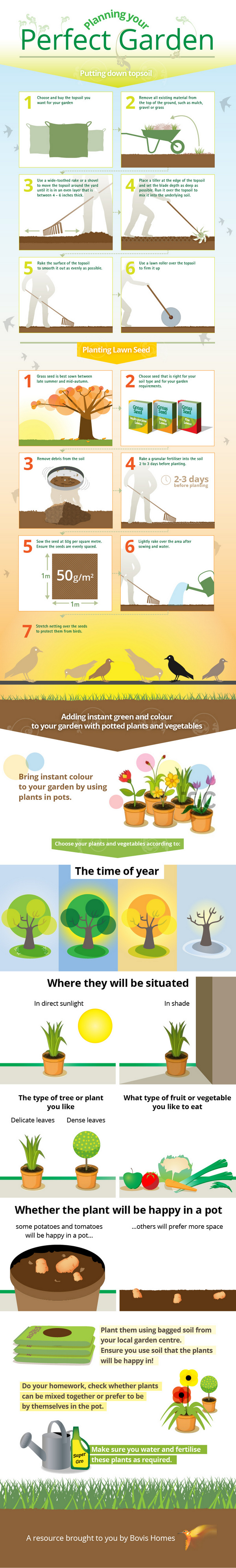 Planning your perfect garden
